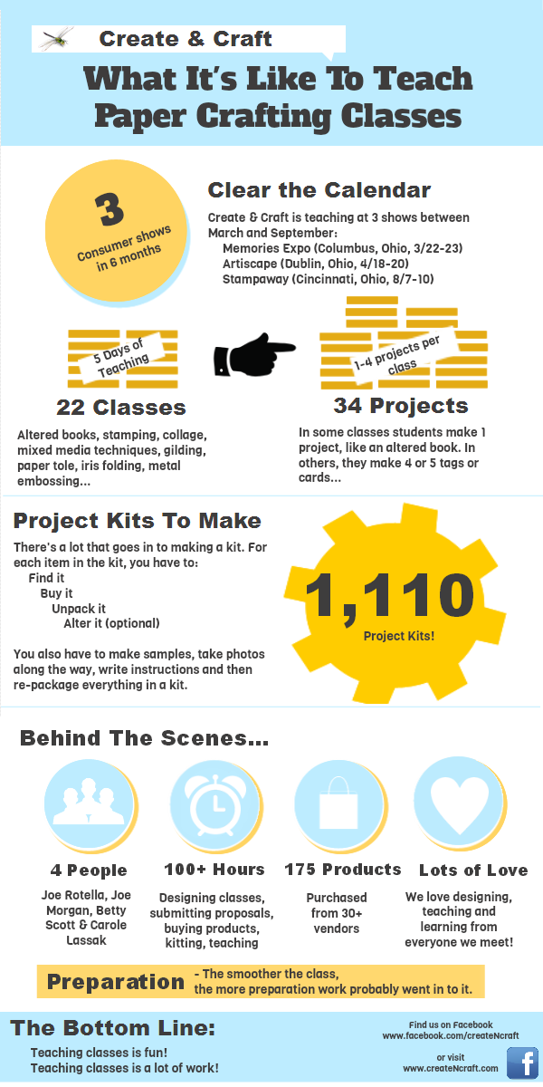 What It's Like To Teach Paper Crafting Classes - Infographic